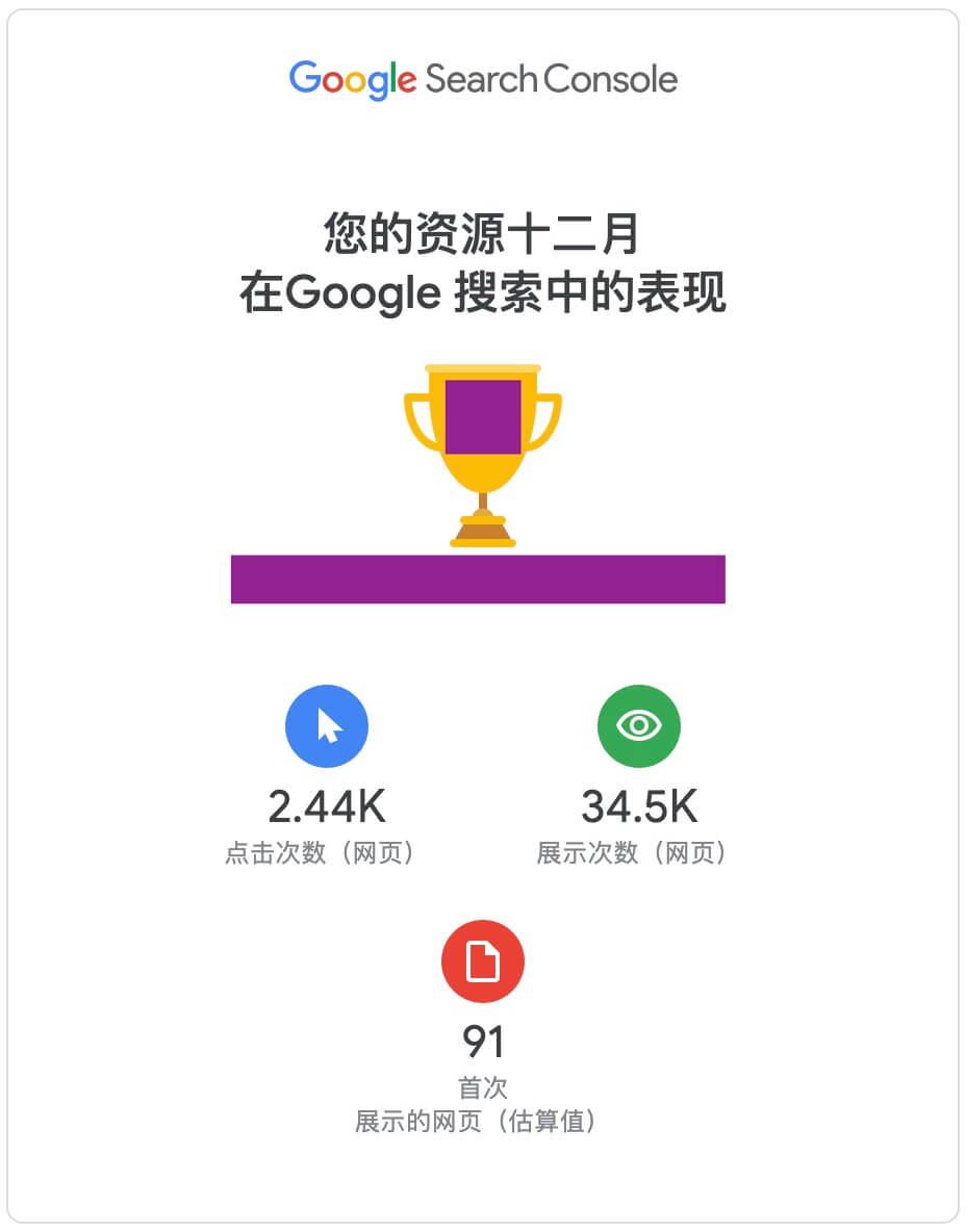 Google站长工具提交Sitemap
